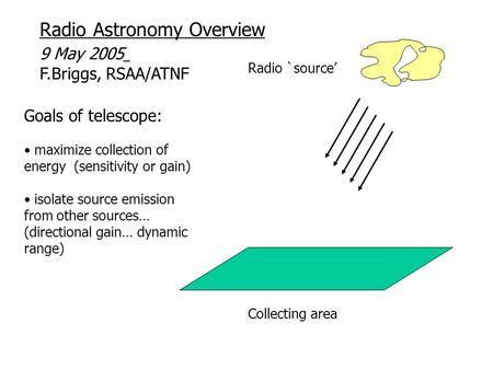 Radio Astronomy Overview 9 May 2005 F.Briggs, RSAA/ATNF Radio `source' Goals of telescope: maximize collection of energy (sensitivity or gain) isolate.