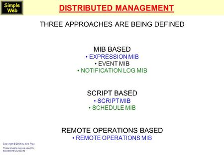 DISTRIBUTED MANAGEMENT THREE APPROACHES ARE BEING DEFINED MIB BASED EXPRESSION MIB EVENT MIB NOTIFICATION LOG MIB SCRIPT BASED SCRIPT MIB SCHEDULE MIB.