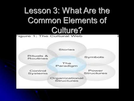 Lesson 3: What Are the Common Elements of Culture?