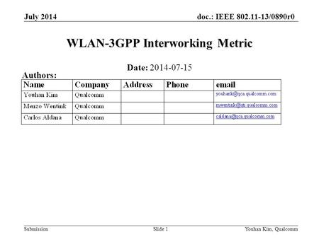 Doc.: IEEE 802.11-13/0890r0 Submission July 2014 Youhan Kim, QualcommSlide 1 WLAN-3GPP Interworking Metric Date: 2014-07-15 Authors: