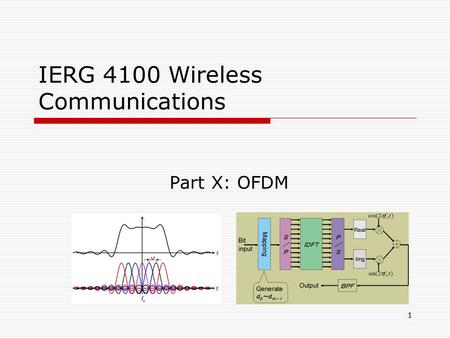1 IERG 4100 Wireless Communications Part X: OFDM.