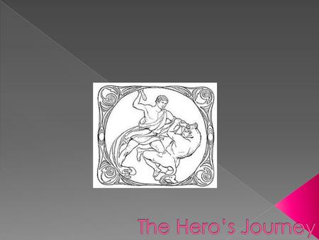 The student will be able:  to answer the Big Question: What is the Hero's Journey?  provide examples from an informational text article to explain.