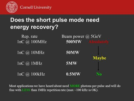 Does the short pulse mode need energy recovery? Rep. rateBeam 5GeV 100MHz 500MWAbsolutely 10MHz 50MW Maybe 1MHz 5MW 100kHz.