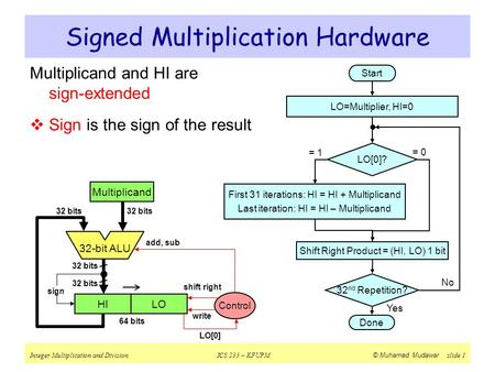 Integer Multiplication and DivisionICS 233 – KFUPM © Muhamed Mudawar slide 1 Multiplicand and HI are sign-extended  Sign is the sign of the result Signed.