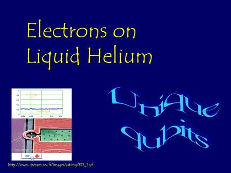 Electrons on Liquid Helium