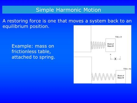 Simple Harmonic Motion A restoring force is one that moves a system back to an equilibrium position. Example: mass on frictionless table, attached to spring.