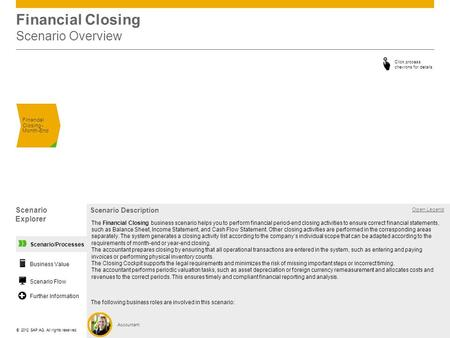 ©© 2012 SAP AG. All rights reserved. Scenario/Processes Financial Closing Scenario Overview Financial Closing - Month-End Scenario Explorer Open Legend.