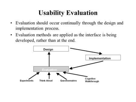 Usability Evaluation Evaluation should occur continually through the design and implementation process. Evaluation methods are applied as the interface.