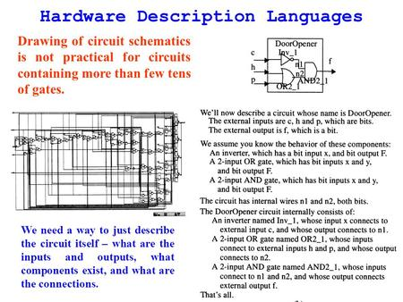 Hardware Description Languages Drawing of circuit schematics is not practical for circuits containing more than few tens of gates. We need a way to just.