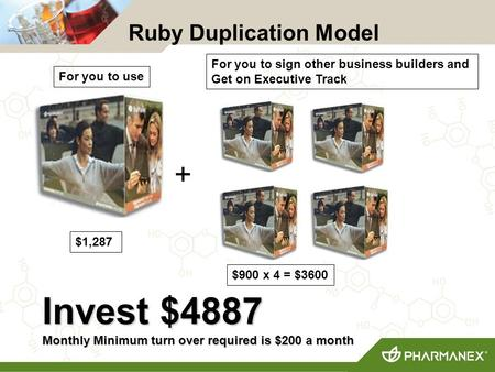 Ruby Duplication Model Invest $4887 Monthly Minimum turn over required is $200 a month + $1,287 $900 x 4 = $3600 For you to use For you to sign other business.