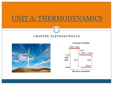 CHAPTER ELEVEN&TWELVE UNIT A: THERMODYNAMICS. Energy Demands & Resources Personal Use of Chemical Energy  Food (energy from photosynthesis)  Access.