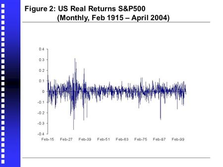 Figure 2: US Real Returns S&P500 (Monthly, Feb 1915 – April 2004)