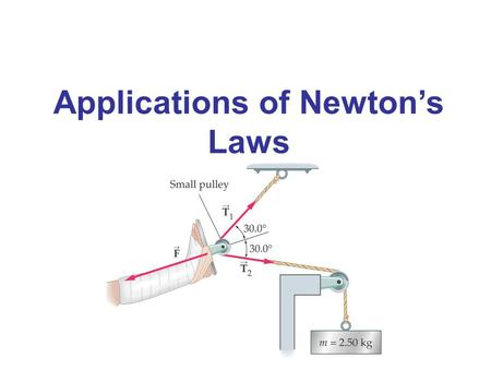 Applications of Newton's Laws. Strings and Springs When you pull on a string or rope, it becomes taut. We say that there is tension in the string.