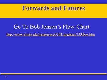 3-1 Forwards and Futures Go To Bob Jensen's Flow Chart