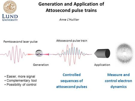 Femtosecond laser pulse Attosecond pulse train Generation and Application of Attosecond pulse trains GenerationApplication Measure and control electron.