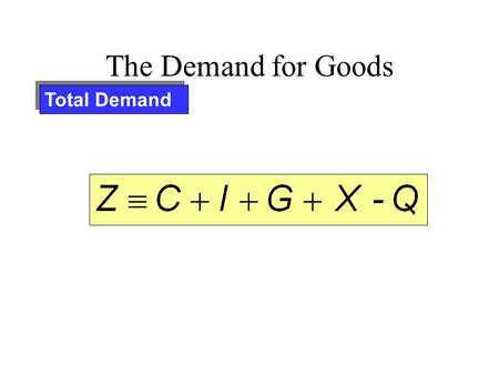 The Demand for Goods Total Demand. The Demand for Goods –C = C 0 + C 1 Y D –C 1 = propensity to consume Change in C from a dollar change in income –0.