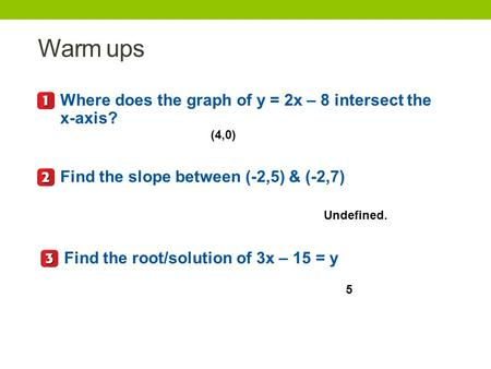 Warm ups Where does the graph of y = 2x – 8 intersect the x-axis? (4,0) Find the slope between (-2,5) & (-2,7) Undefined. Find the root/solution of 3x.