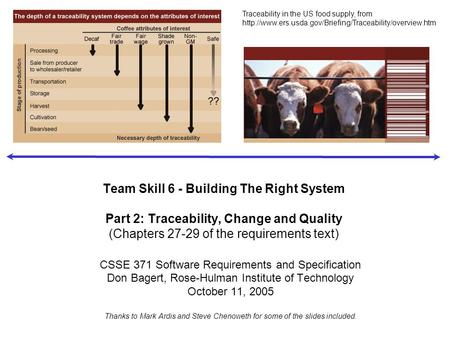 Team Skill 6 - Building The Right System Part 2: Traceability, Change and Quality (Chapters 27-29 of the requirements text) CSSE 371 Software Requirements.