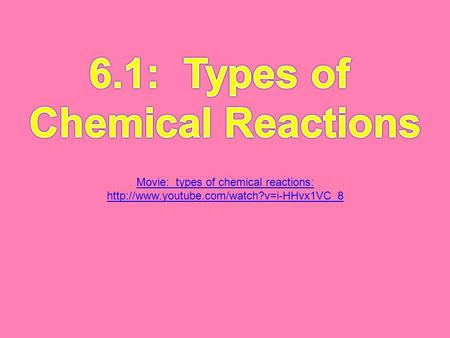 6.1: Types of Chemical Reactions