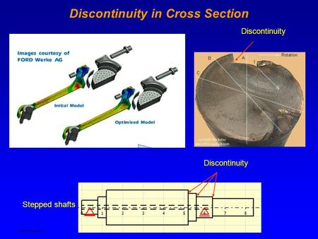 Ken Youssefi Mechanical & Aerospace Engr., SJSU Discontinuity in Cross Section Stepped shafts Discontinuity.