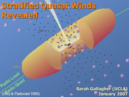 Sarah Gallagher (UCLA) January 2007 Stratified Quasar Winds Revealed (Urry & Padovani 1995)