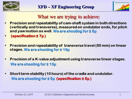 XFD – XF Engineering Group October 20, 2005LCLS Undulator Alignment and Motion System1 Precision and repeatability of cam-shaft system in both directions.