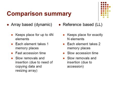 Comparison summary Array based (dynamic) Keeps place for up to 4N elements Each element takes 1 memory places Fast accession time Slow removals and insertion.