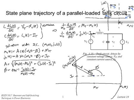 ECEN 5817 Resonant and Soft-Switching Techniques in Power Electronics 1 Lecture 19 State plane trajectory of a parallel-loaded tank circuit.