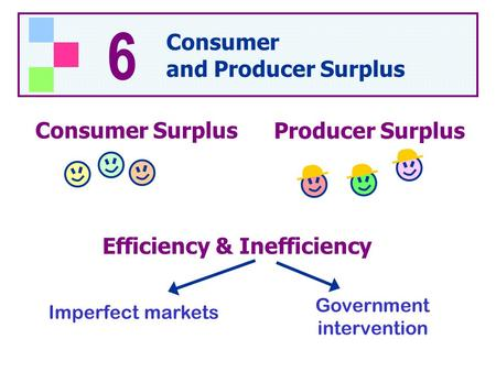 Consumer Surplus 6 Consumer and Producer Surplus Producer Surplus Efficiency & Inefficiency Imperfect markets Government intervention.