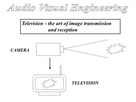 Television - the art of image transmission and reception CAMERA TELEVISION.