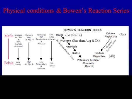 Physical conditions & Bowen's Reaction Series (Fo then Fa) (Ens then Aug & Di) (An) (Ab) Mafic Felsic.