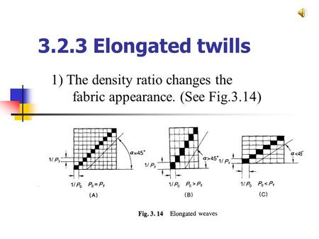 3.2.3 Elongated twills 1) The density ratio changes the fabric appearance. (See Fig.3.14)