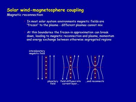 "Solar wind-magnetosphere coupling Magnetic reconnection In most solar system environments magnetic fields are ""frozen"" to the plasma - different plasmas."