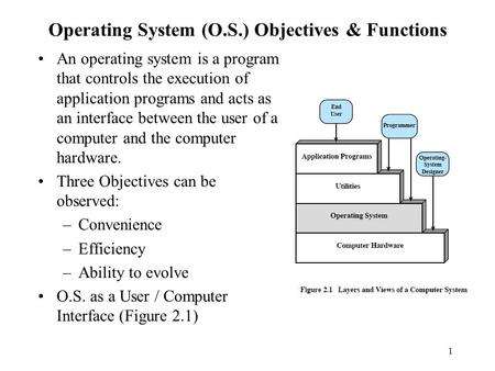 Operating System (O.S.) Objectives & Functions