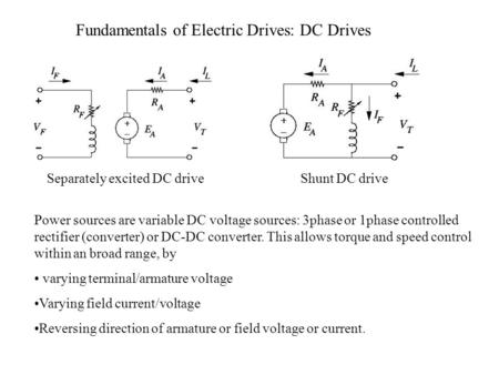Fundamentals of Electric Drives: DC Drives