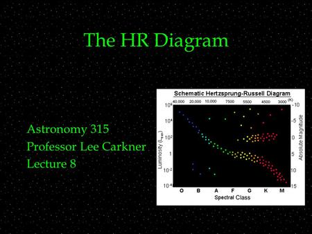 The HR Diagram Astronomy 315 Professor Lee Carkner Lecture 8.