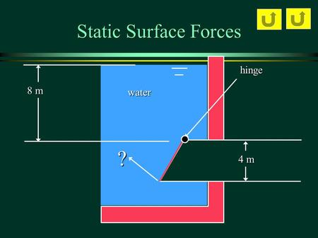 Static Surface Forces hinge water ? 8 m 4 m . Static Surface Forces ä Forces on plane areas ä Forces on curved surfaces ä Buoyant force ä Stability of.