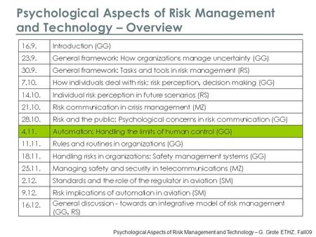 Psychological Aspects of Risk Management and Technology – G. Grote ETHZ, Fall09 Psychological Aspects of Risk Management and Technology – Overview.