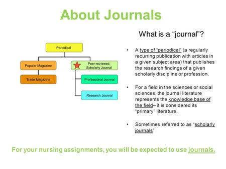 "About Journals What is a ""journal""? A type of ""periodical"" (a regularly recurring publication with articles in a given subject area) that publishes the."