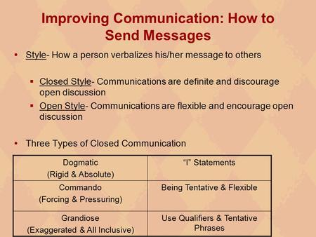 Improving Communication: How to Send Messages  Style- How a person verbalizes his/her message to others  Closed Style- Communications are definite and.