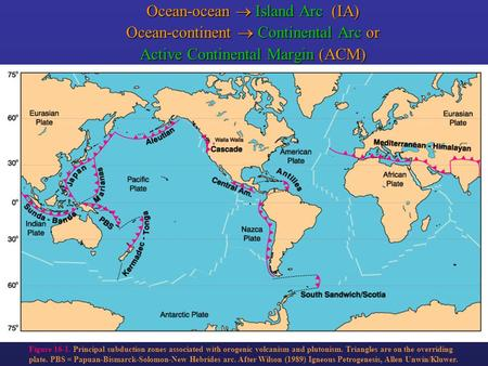 Ocean-ocean  Island Arc (IA) Ocean-continent  Continental Arc or Active Continental Margin (ACM) Figure 16-1. Principal subduction zones associated with.