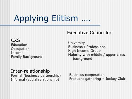 Applying Elitism …. CXS Education Occupation Income Family Background Inter-relationship Formal (business partnership) Informal (social relationship) Executive.