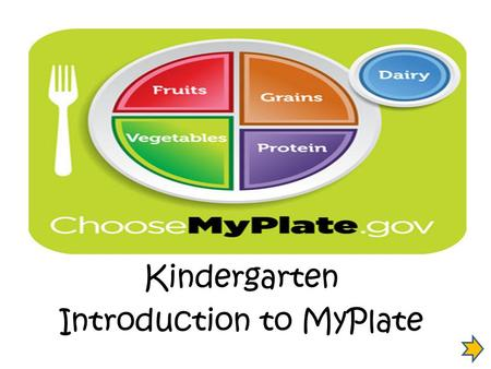 Kindergarten Introduction to MyPlate Contents 3 Mrs. Obama and the USDA 3 Mrs. Obama and the USDA 4 Intro of MyPlate 4 Intro of MyPlate 5 Fruit 5 Fruit.