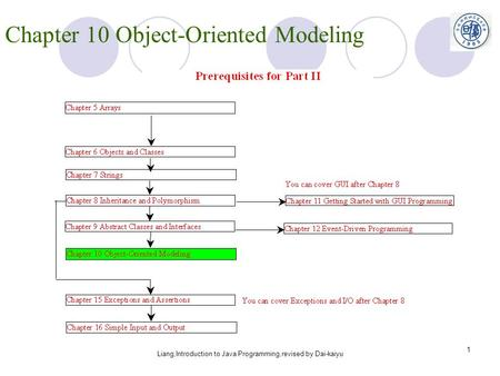 Liang,Introduction to Java Programming,revised by Dai-kaiyu 1 Chapter 10 Object-Oriented Modeling.