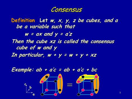 1 Consensus Definition Let w, x, y, z be cubes, and a be a variable such that w = ax and y = a'z w = ax and y = a'z Then the cube xz is called the consensus.