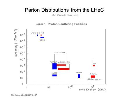 Max Klein LHeC pdf DIS07 18.4.07 Parton Distributions from the LHeC Max Klein (U.Liverpool)