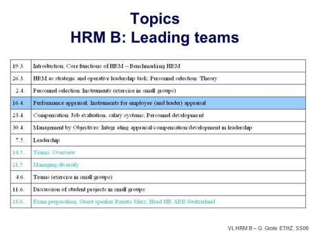 human resource management overview essay