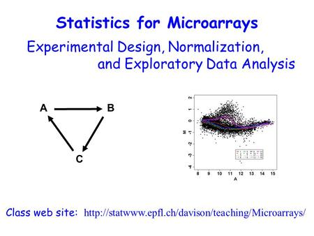 Experimental Design, Normalization, and Exploratory Data Analysis Class web site:  Statistics for Microarrays.