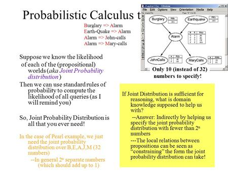 Probabilistic Calculus to the Rescue Suppose we know the likelihood of each of the (propositional) worlds (aka Joint Probability distribution ) Then we.