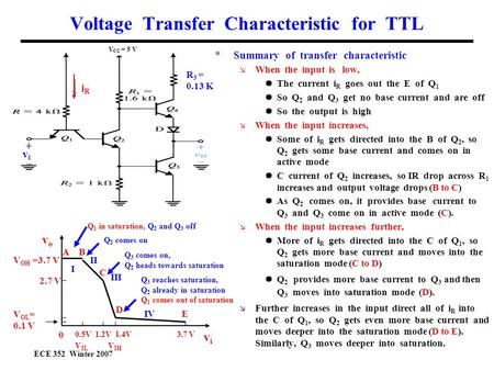 Voltage Transfer Characteristic for TTL